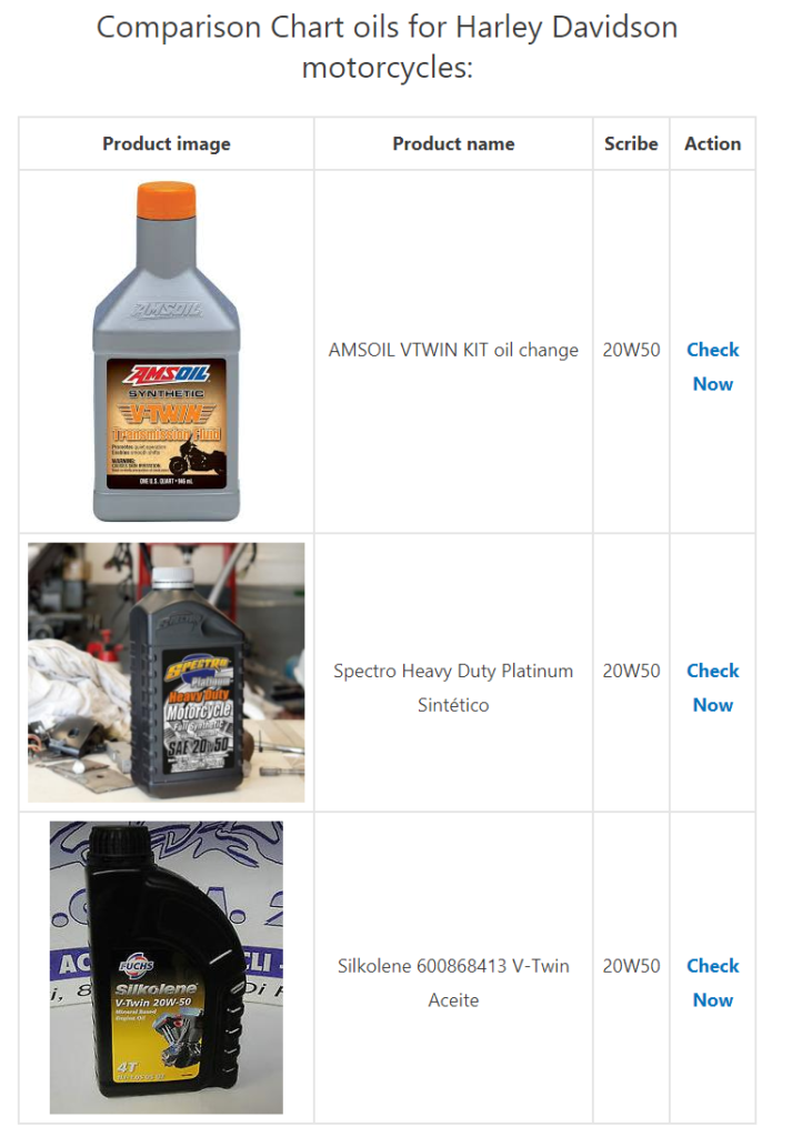 Motorcycle Harley Davidson synthetic oil comparison chart.